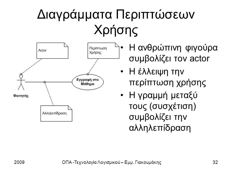 Διαγράμματα Περιπτώσεων Χρήσης
