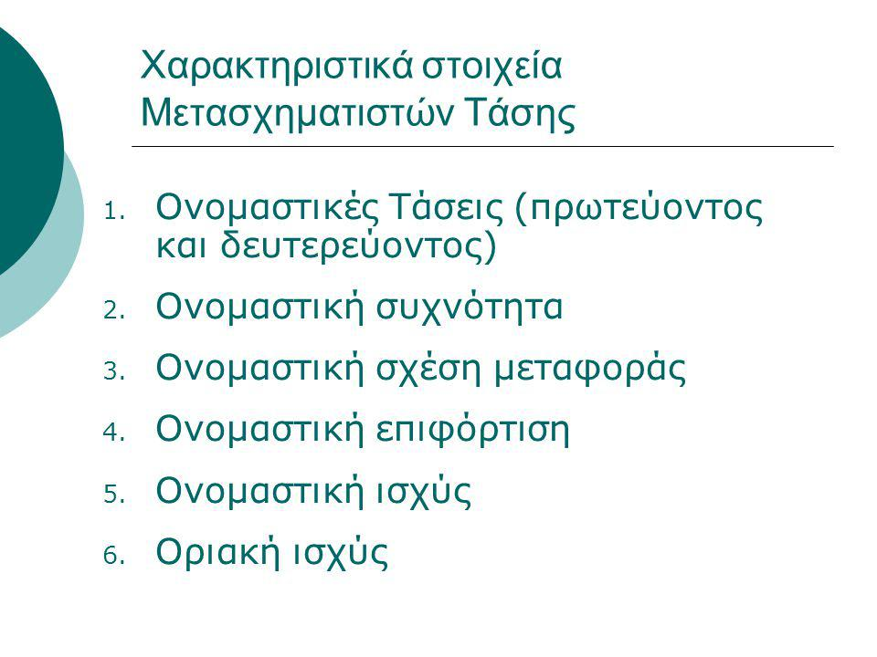 Χαρακτηριστικά στοιχεία Μετασχηματιστών Τάσης