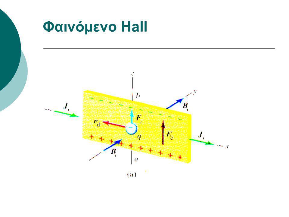 Φαινόμενο Hall