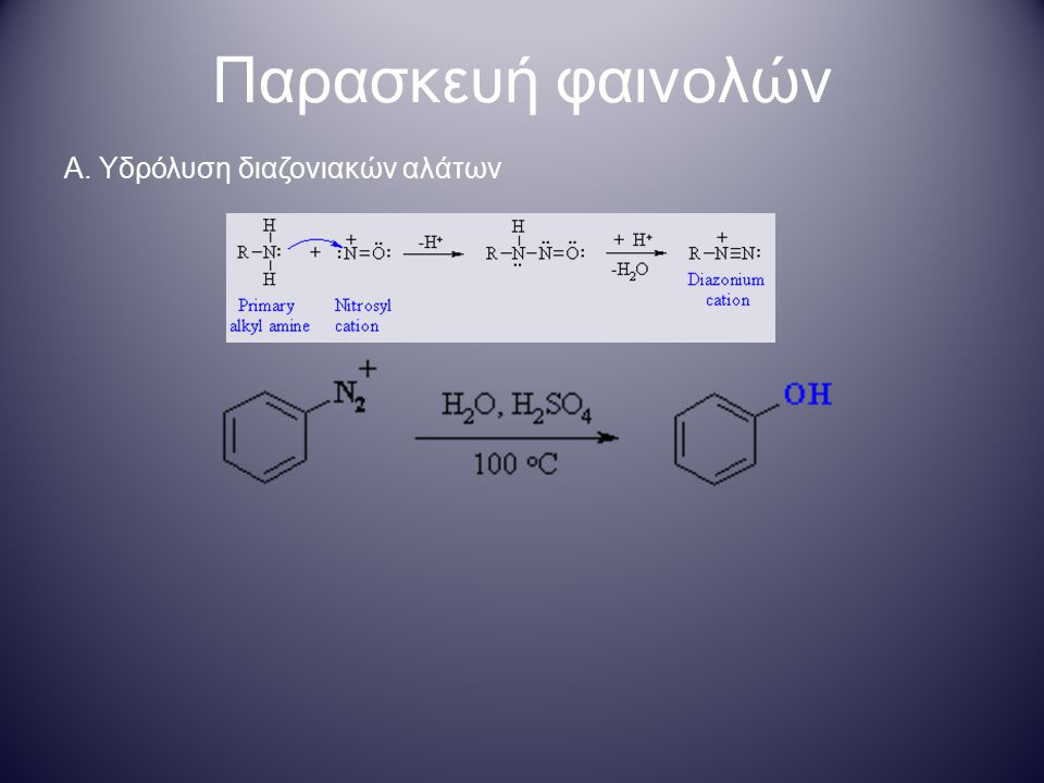 Παρασκευή φαινολών Α. Υδρόλυση διαζονιακών αλάτων