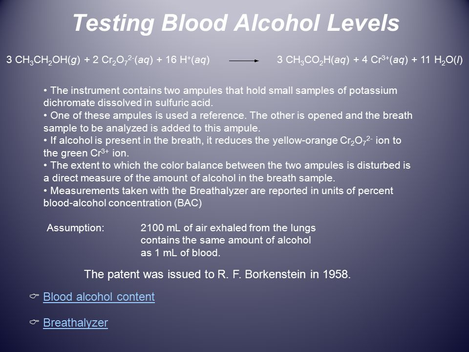 Testing Blood Alcohol Levels