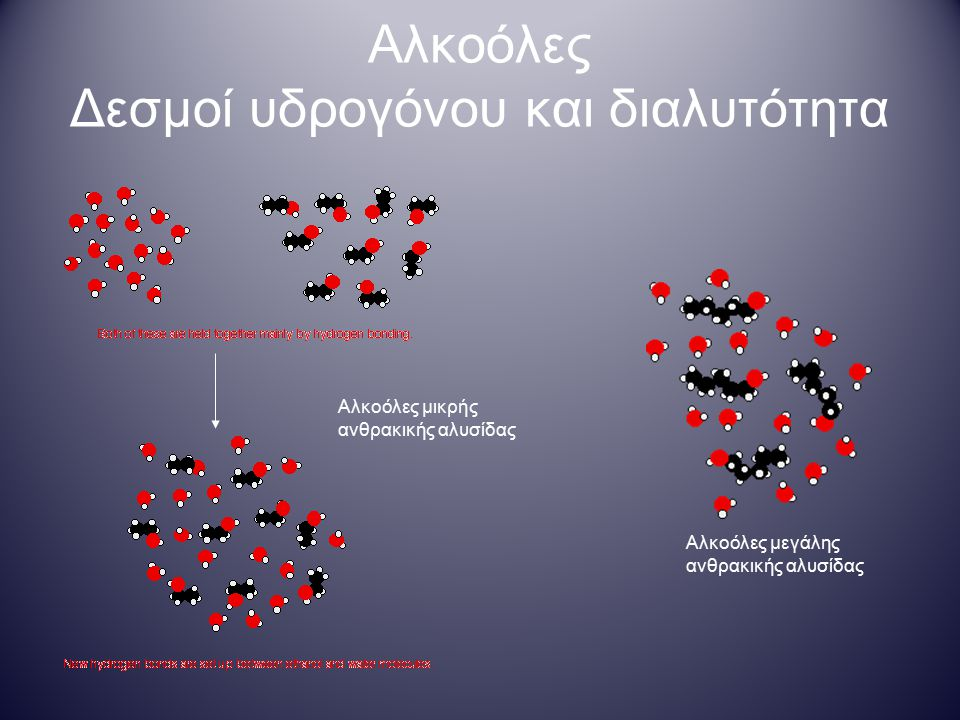 Αλκοόλες Δεσμοί υδρογόνου και διαλυτότητα