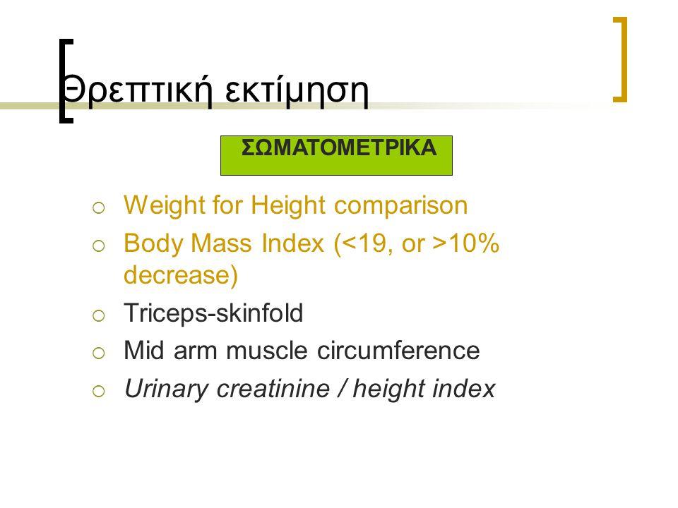 Θρεπτική εκτίμηση Weight for Height comparison