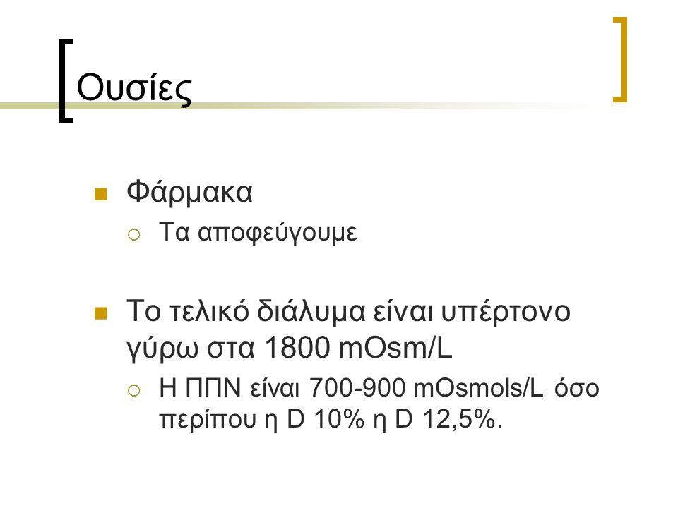 Ουσίες Φάρμακα Το τελικό διάλυμα είναι υπέρτονο γύρω στα 1800 mOsm/L