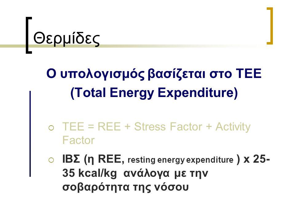 Ο υπολογισμός βασίζεται στο ΤΕΕ (Total Energy Expenditure)