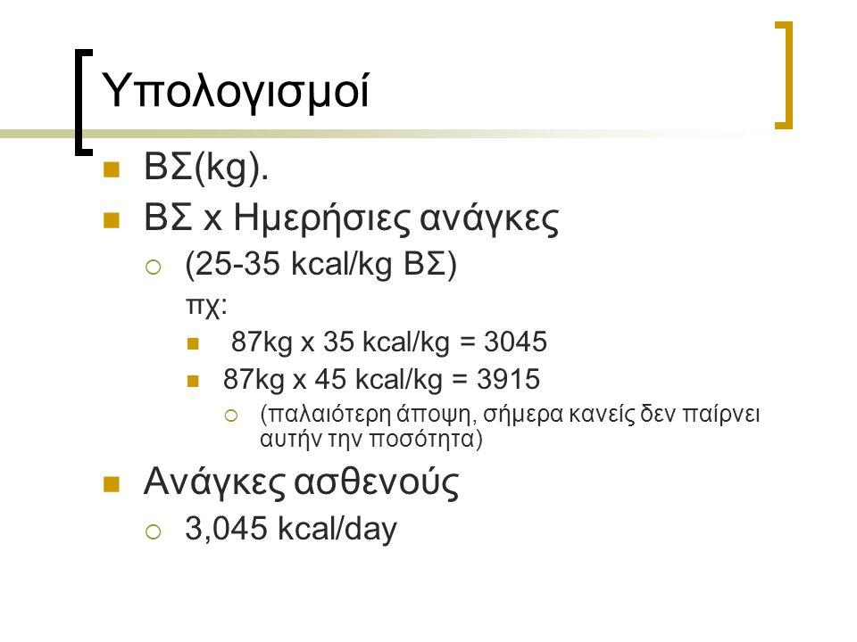 Υπολογισμοί ΒΣ(kg). ΒΣ x Ημερήσιες ανάγκες Ανάγκες ασθενούς