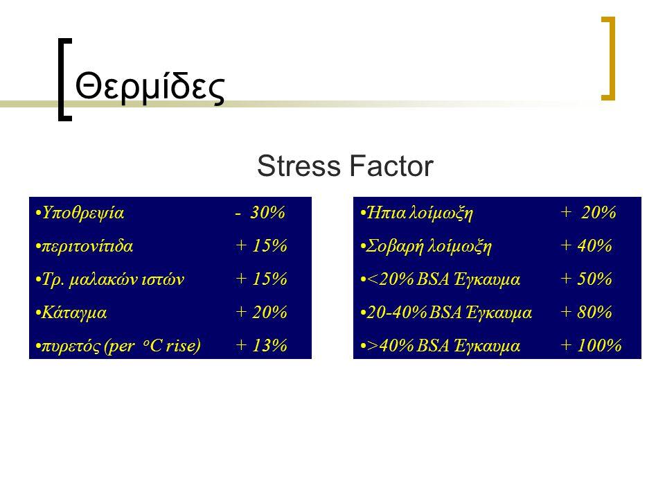 Θερμίδες Stress Factor Υποθρεψία - 30% περιτονίτιδα + 15%