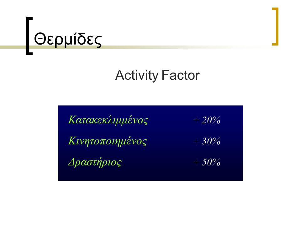Θερμίδες Activity Factor Κατακεκλιμμένος + 20% Κινητοποιημένος + 30%