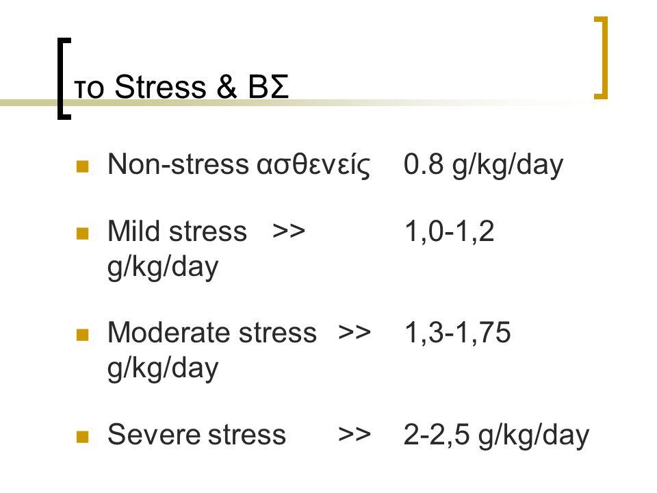 το Stress & BΣ Non-stress ασθενείς 0.8 g/kg/day