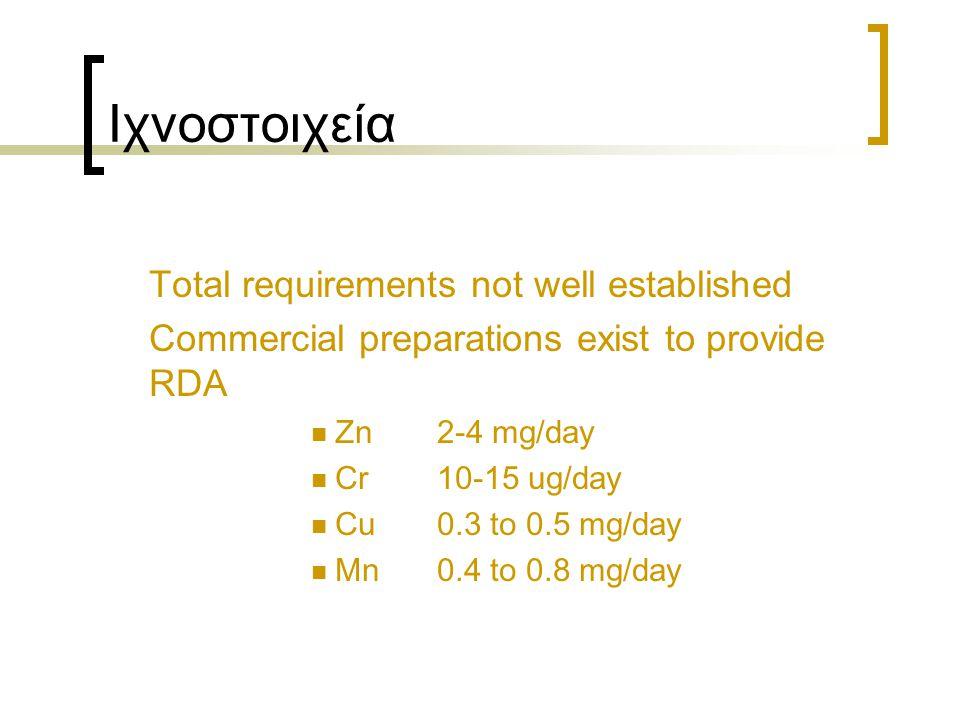 Ιχνοστοιχεία Total requirements not well established