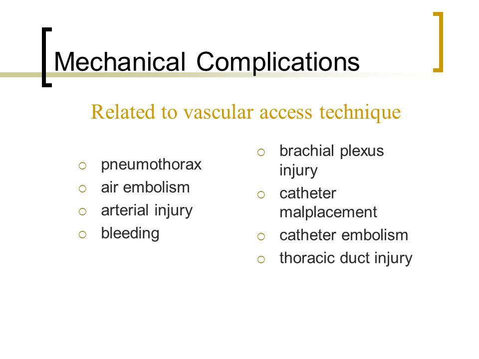 Mechanical Complications