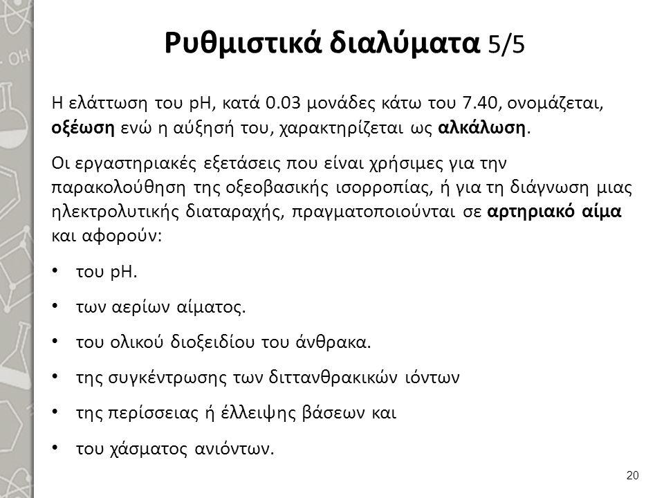 Οξέωση – Αλκάλωση 1/3