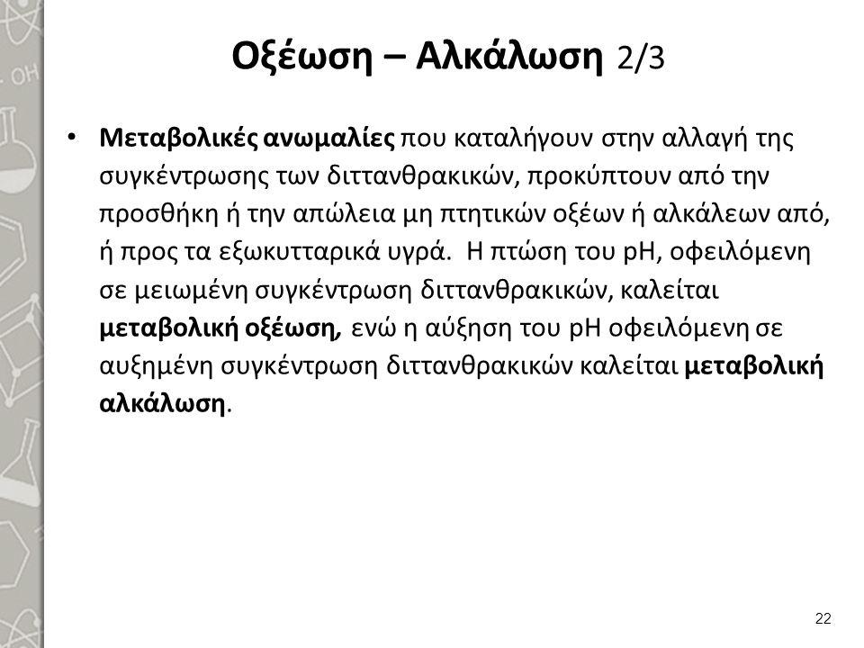 Οξέωση – Αλκάλωση 3/3