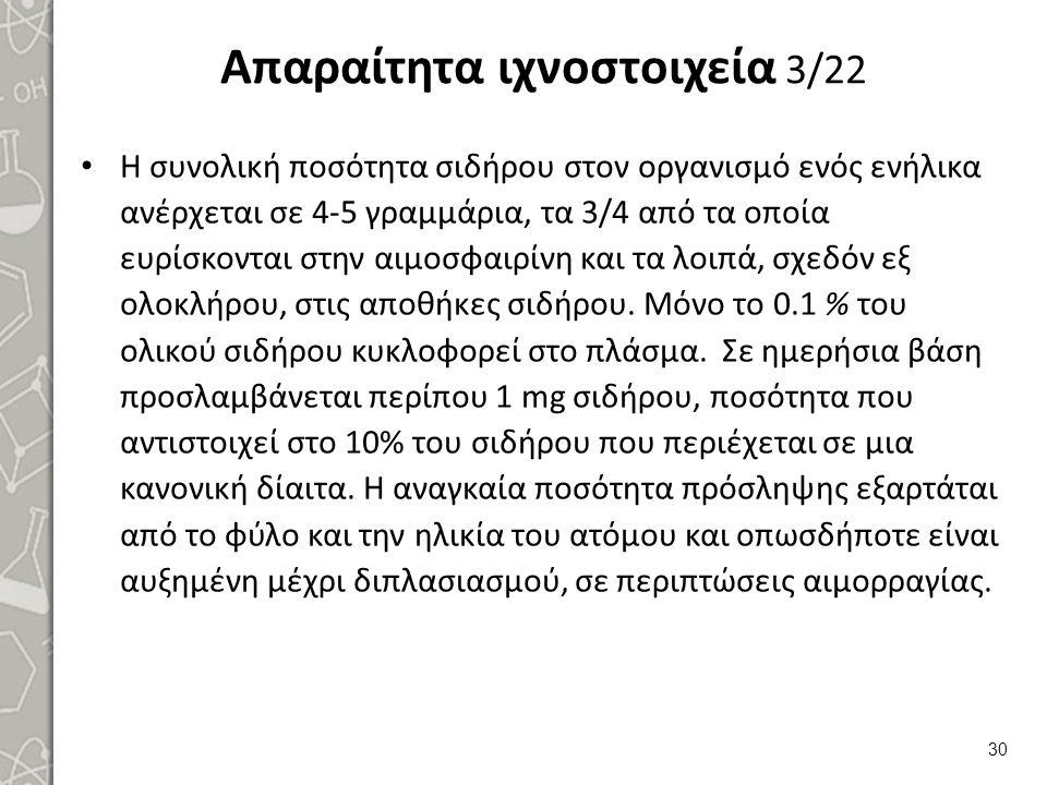 Απαραίτητα ιχνοστοιχεία 4/22