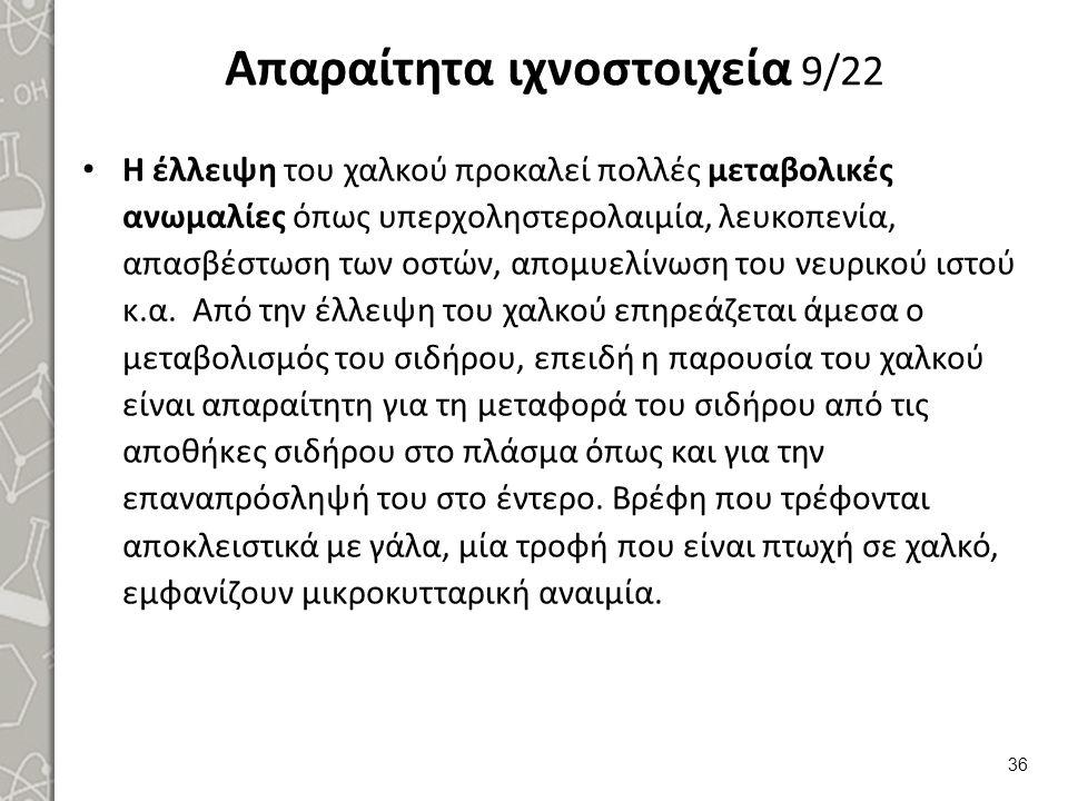 Απαραίτητα ιχνοστοιχεία 10/22