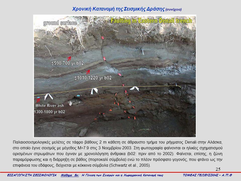 Χρονική Κατανομή της Σεισμικής Δράσης (συνέχεια)