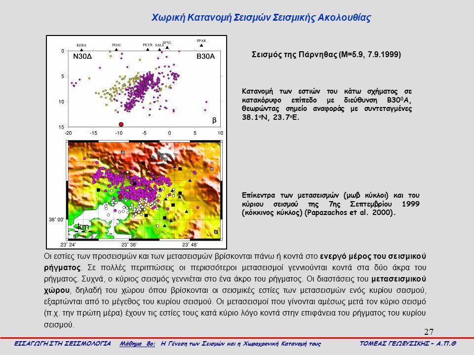 Χωρική Κατανομή Σεισμών Σεισμικής Ακολουθίας