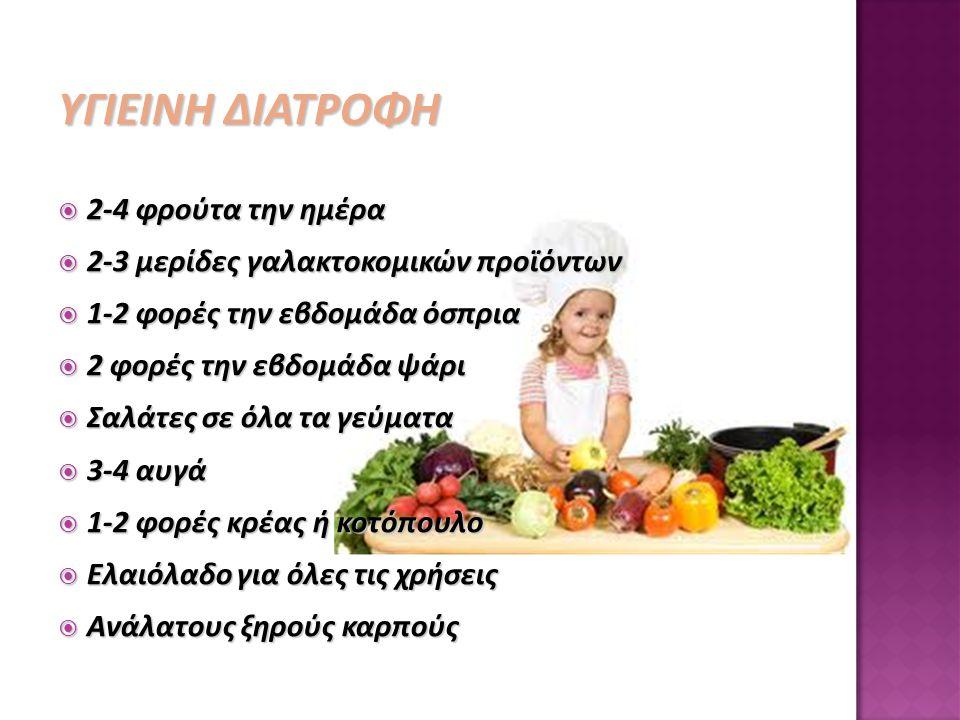 ΥΓΙΕΙΝΗ ΔΙΑΤΡΟΦΗ 2-4 φρούτα την ημέρα
