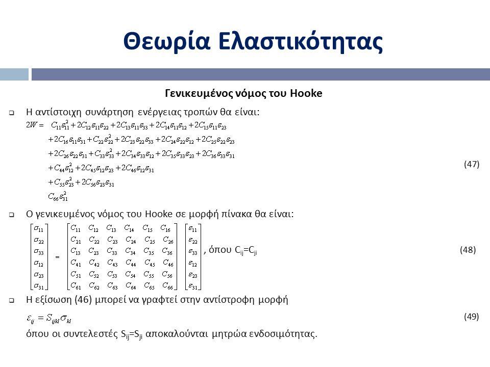 Γενικευμένος νόμος του Hooke