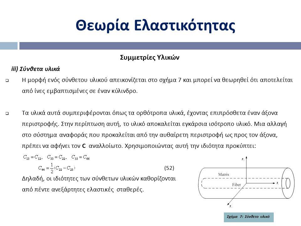 Θεωρία Ελαστικότητας Συμμετρίες Υλικών iii) Σύνθετα υλικά