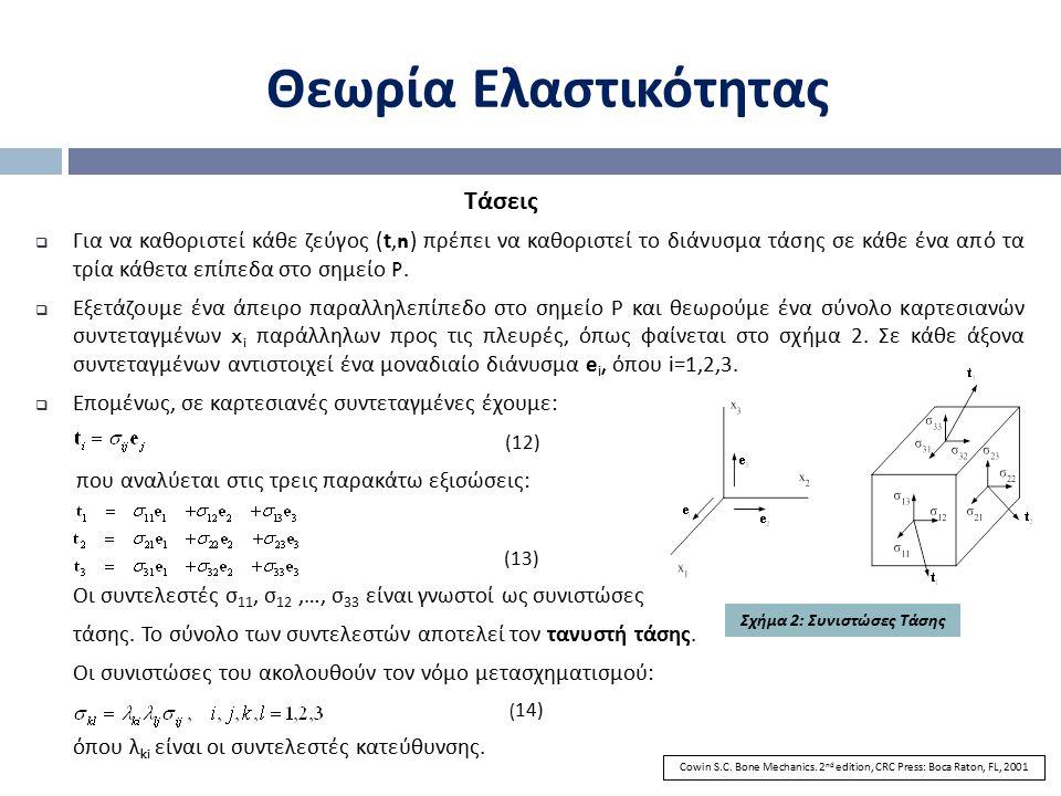 Θεωρία Ελαστικότητας Τάσεις