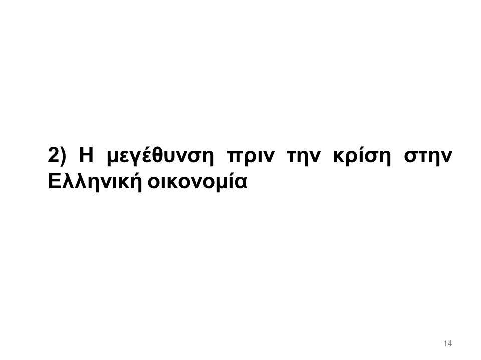 2) Η μεγέθυνση πριν την κρίση στην Ελληνική οικονομία