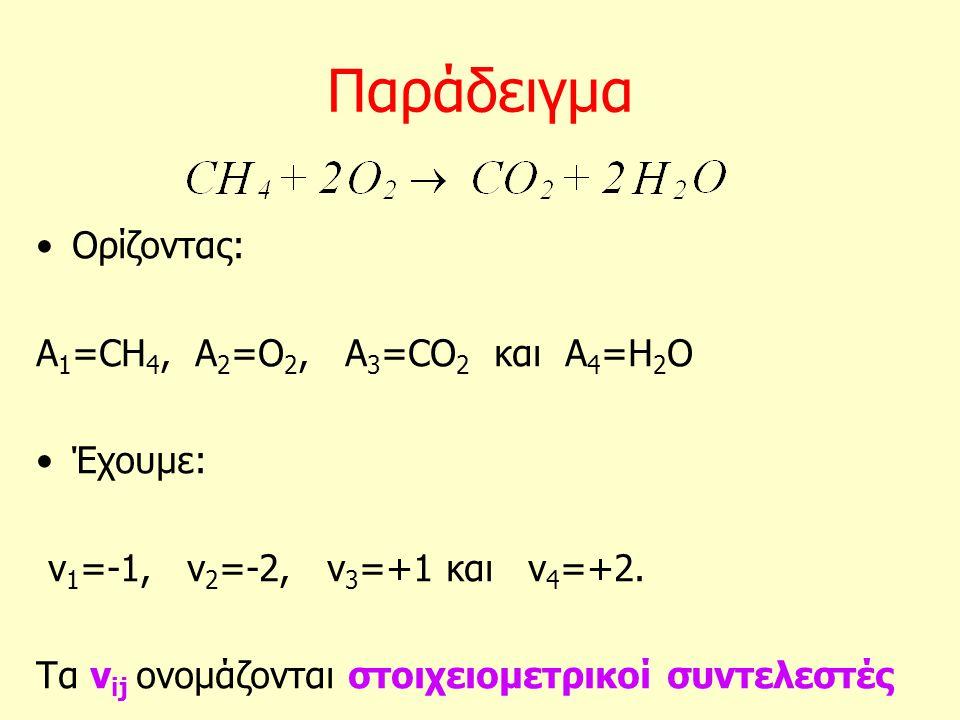 Παράδειγμα Ορίζοντας: Α1=CH4, A2=O2, A3=CO2 και A4=H2O Έχουμε: