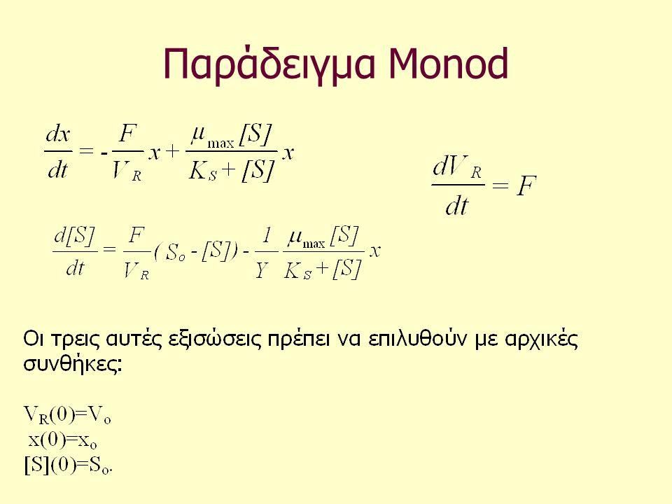 Παράδειγμα Monod