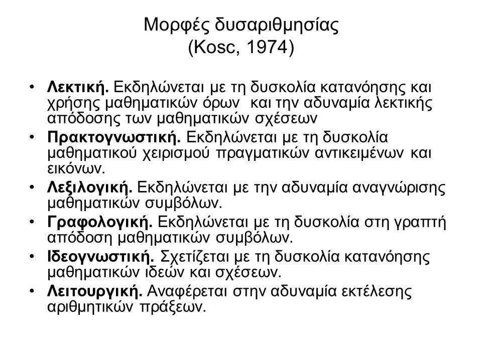 Μορφές δυσαριθμησίας (Kosc, 1974)
