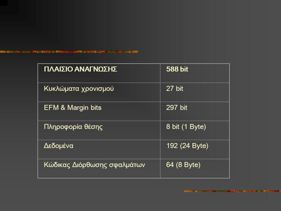 ΠΛΑΙΣΙΟ ΑΝΑΓΝΩΣΗΣ 588 bit. Κυκλώματα χρονισμού. 27 bit. EFM & Margin bits. 297 bit. Πληροφορία θέσης.