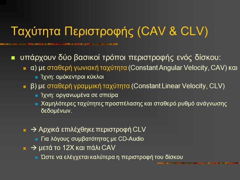 Tαχύτητα Περιστροφής (CAV & CLV)