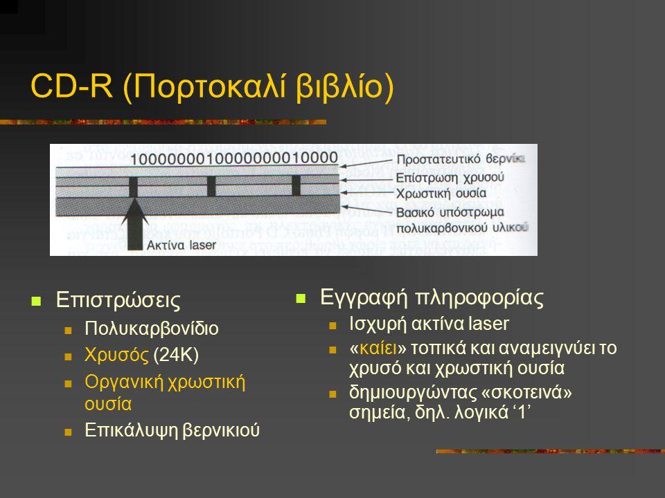 CD-R (Πορτοκαλί βιβλίο)