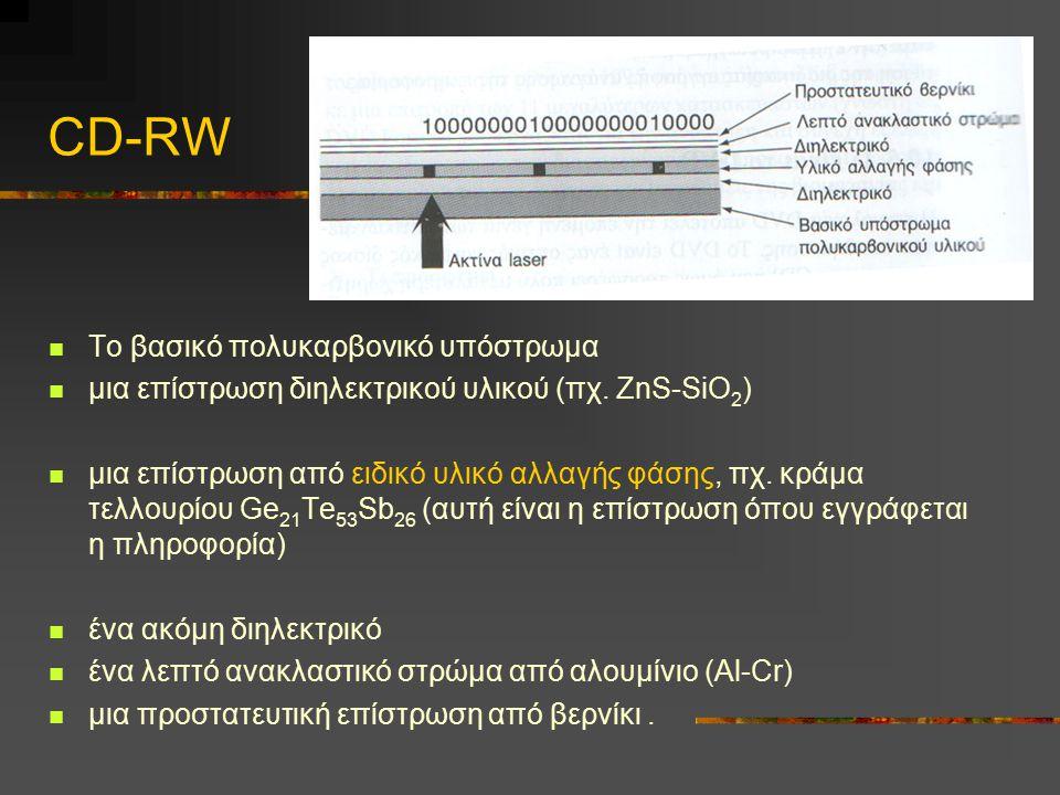 CD-RW Το βασικό πολυκαρβονικό υπόστρωμα
