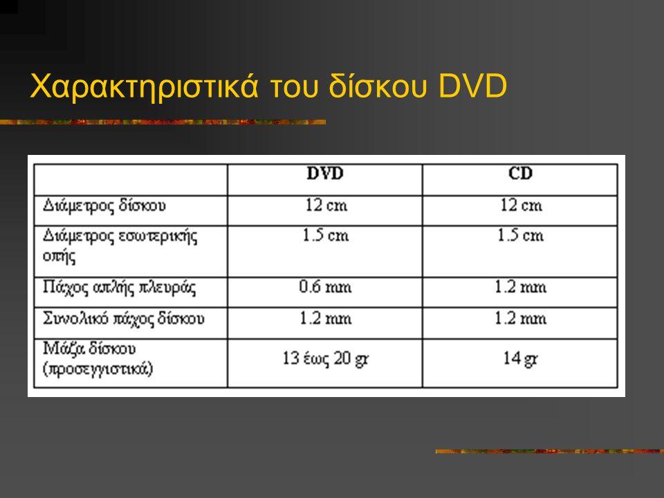 Χαρακτηριστικά του δίσκου DVD