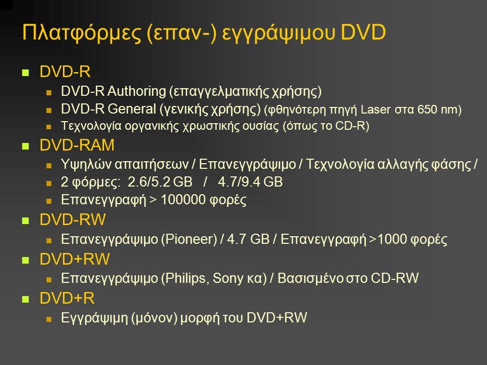 Πλατφόρμες (επαν-) εγγράψιμου DVD