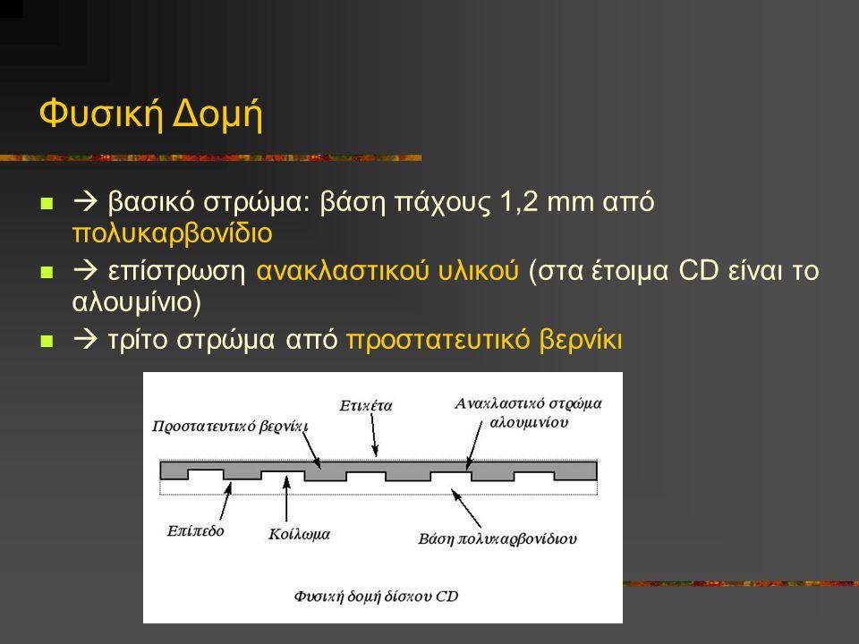 Φυσική Δομή  βασικό στρώμα: βάση πάχους 1,2 mm από πολυκαρβονίδιο