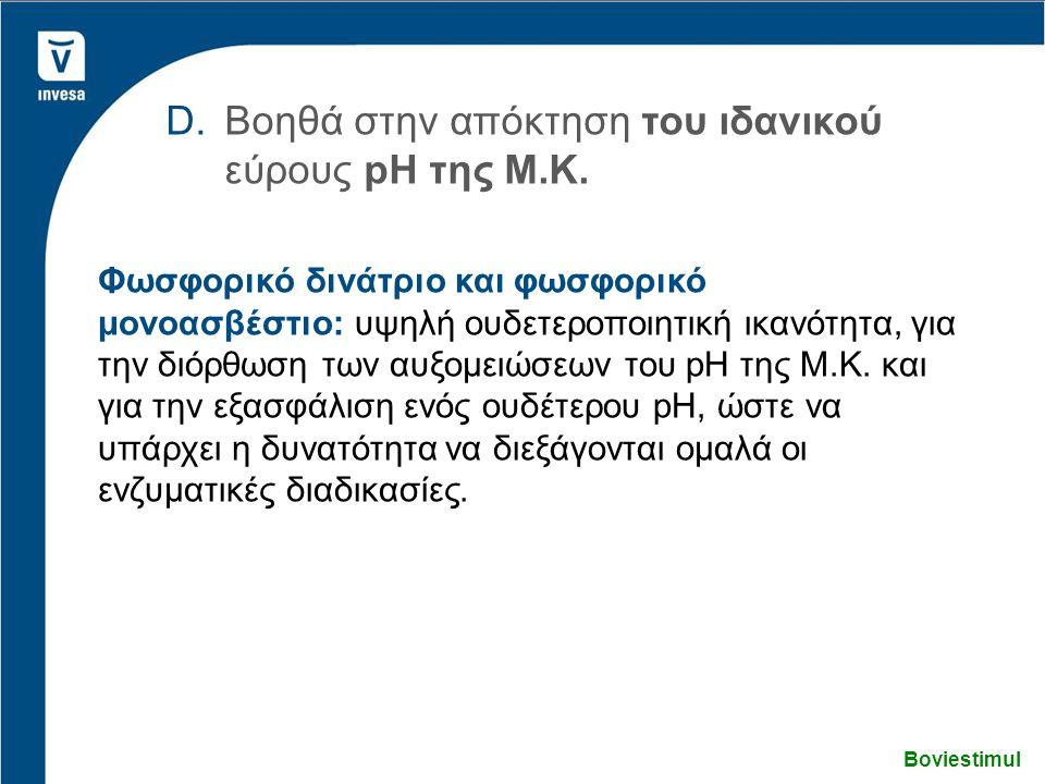 Βοηθά στην απόκτηση του ιδανικού εύρους pH της Μ.Κ.