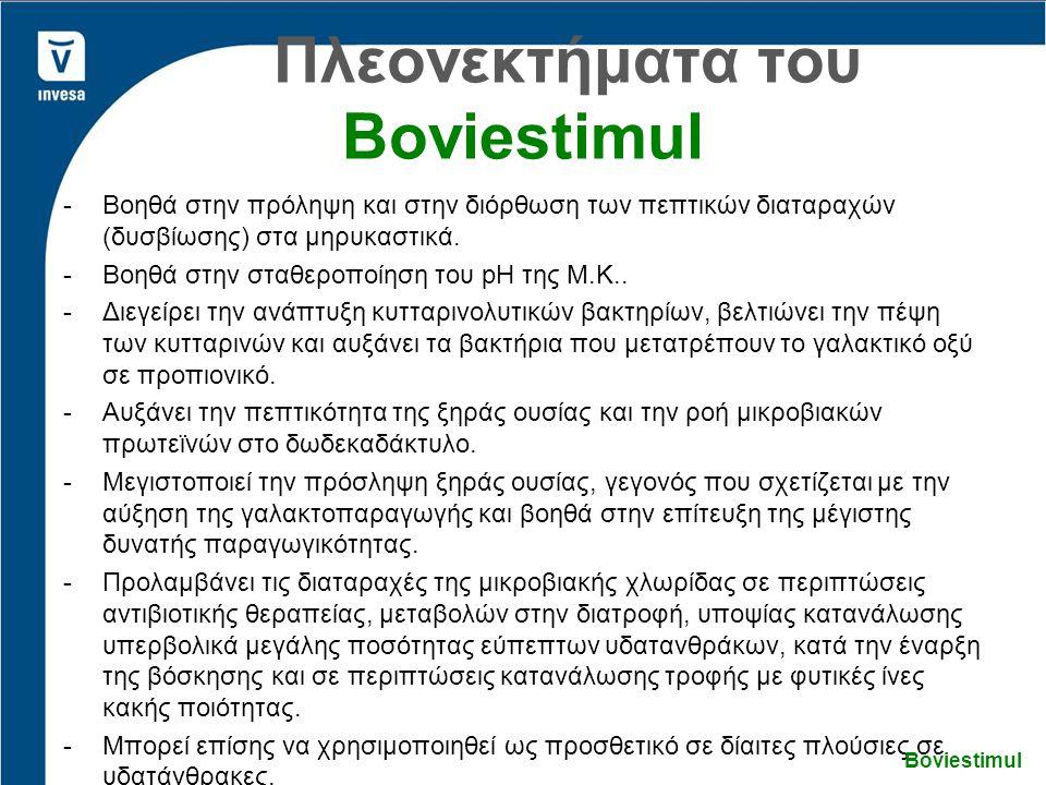 Πλεονεκτήματα του Boviestimul