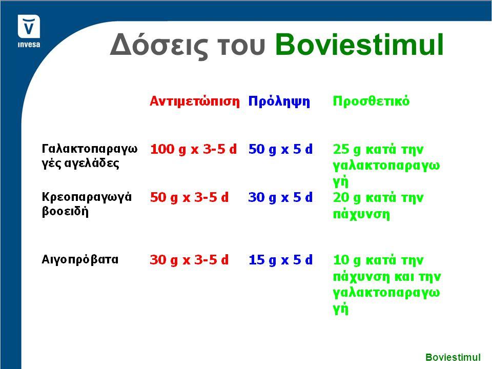 Δόσεις του Boviestimul