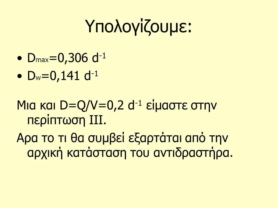 Υπολογίζουμε: Dmax=0,306 d-1 Dw=0,141 d-1