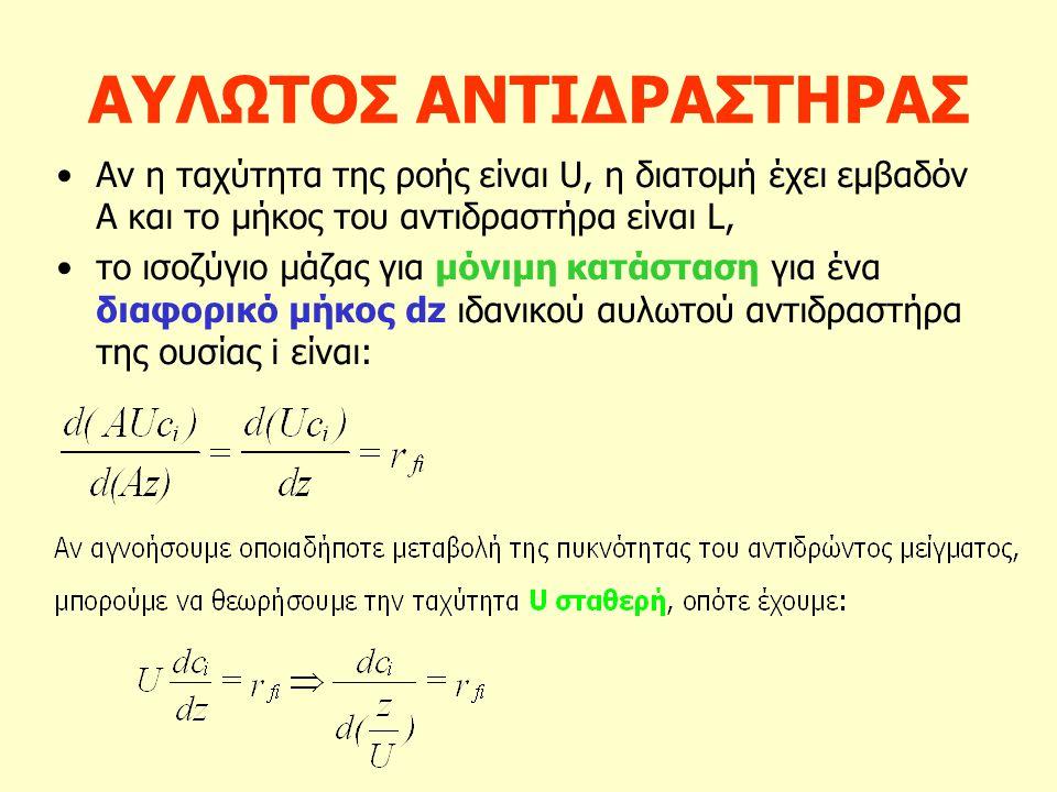 ΑΥΛΩΤΟΣ ΑΝΤΙΔΡΑΣΤΗΡΑΣ