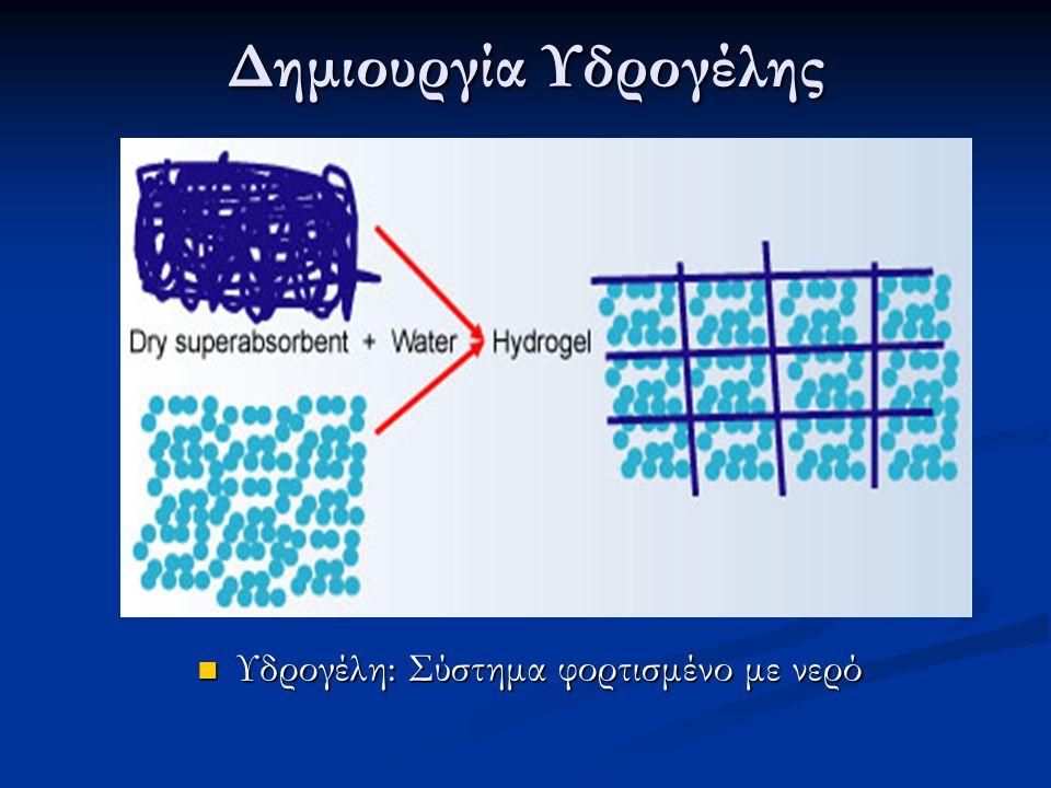 Δημιουργία Υδρογέλης Υδρογέλη: Σύστημα φορτισμένο με νερό