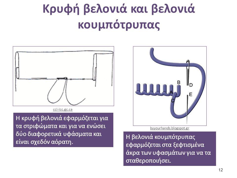 Χρήση Συγκολλητικών υπό Tímár-Balázsy, A. & Eastop, D. (1998)