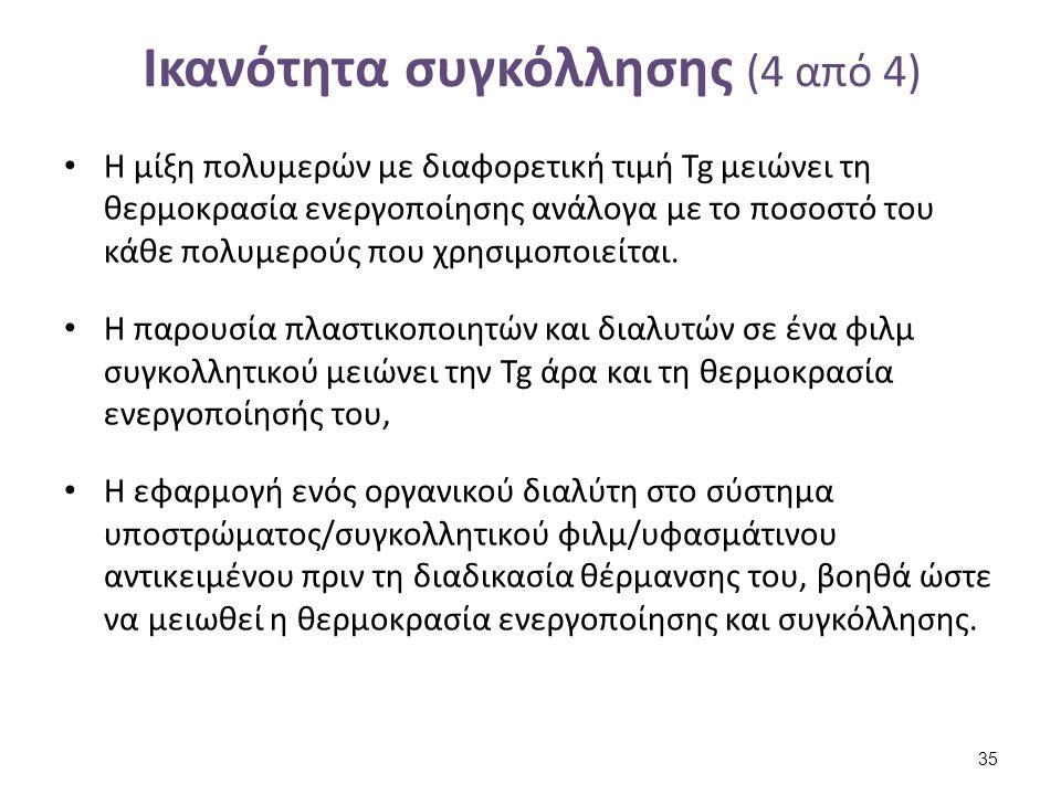 Γήρανση των συγκολλητικών (1 από 3)