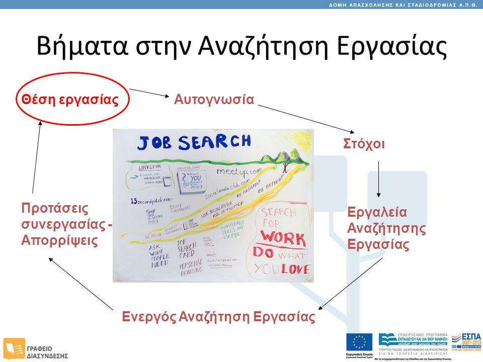 Βήματα στην Αναζήτηση Εργασίας