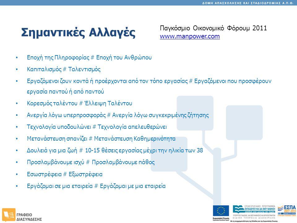 Σημαντικές Αλλαγές Παγκόσμιο Οικονομικό Φόρουμ 2011 www.manpower.com