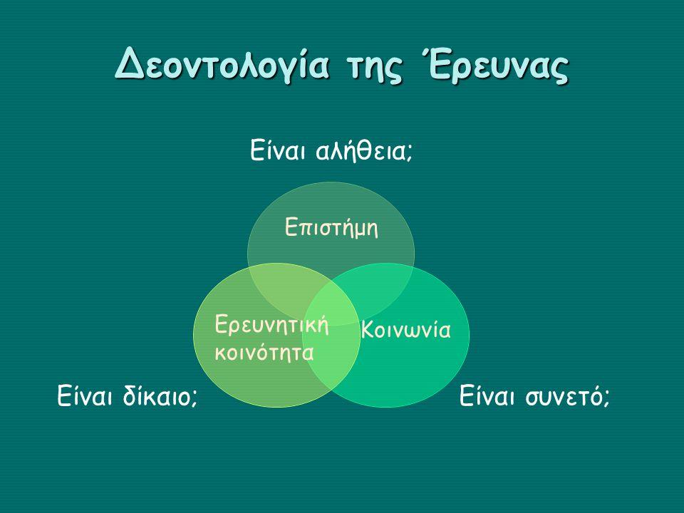 Δεοντολογία της Έρευνας