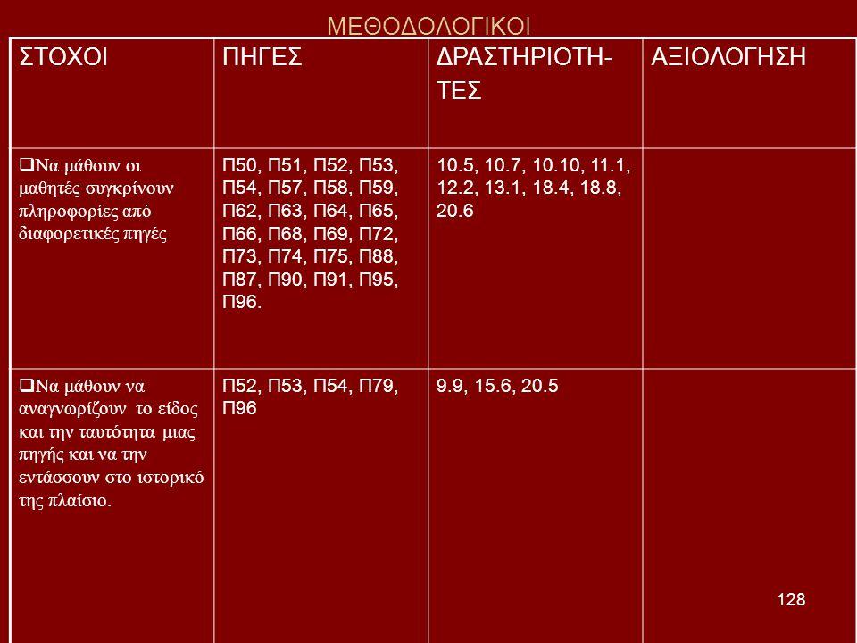 ΜΕΘΟΔΟΛΟΓΙΚΟΙ ΣΤΟΧΟΙ ΠΗΓΕΣ ΔΡΑΣΤΗΡΙΟΤΗ- ΤΕΣ ΑΞΙΟΛΟΓΗΣΗ