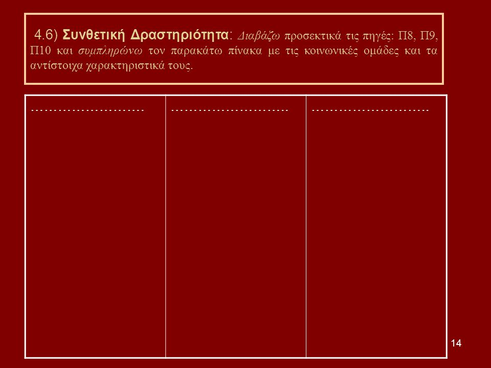 4.6) Συνθετική Δραστηριότητα: Διαβάζω προσεκτικά τις πηγές: Π8, Π9, Π10 και συμπληρώνω τον παρακάτω πίνακα με τις κοινωνικές ομάδες και τα αντίστοιχα χαρακτηριστικά τους.