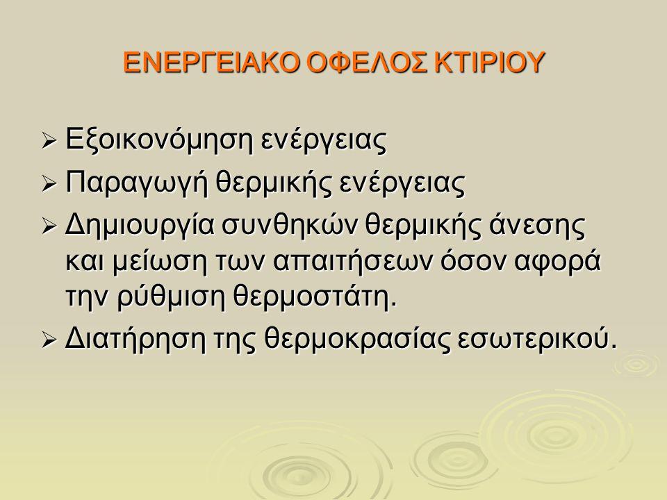 ΕΝΕΡΓΕΙΑΚΟ ΟΦΕΛΟΣ ΚΤΙΡΙΟΥ